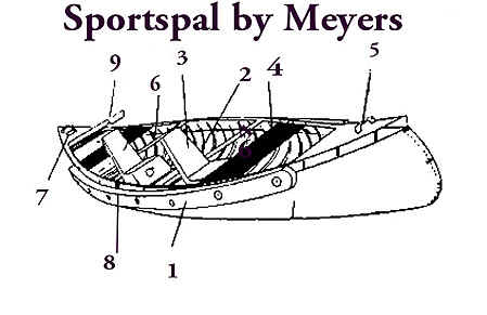 Sportspal Sportspal Canoe Parts & Accessories
