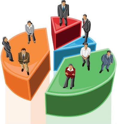 Wholesale Customer Sales Support #MEM_APPR