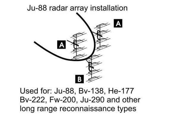 FUG-200 photoetched set of German plane radar antennas #BRL48099
