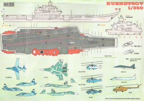 1/350 Russian aircraft carrier Admira #PSL50001