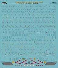 McDonnell PHANTOM AIRFRAME DATA (Stencil Type) #AOA48013