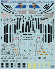 Colors and Markings of US Navy Grumman F-14s Part VII #FBDS4815