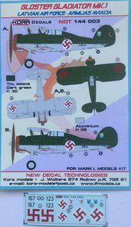 Kora Models  1/144 Gloster Gladiator Mk.I Latvian AF NDT144003