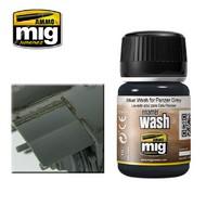 MIG Productions  MIG Wash Blue wash for Panzer Grey MIG1006