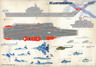 Print Scale Decals  1/700 Kuznetsov PSL700001