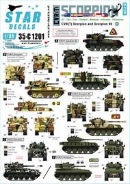 CVR(T) Scorpion # 1.CVR(T) Scorpion and Scorpion 90 #35-C1201