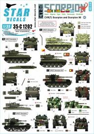 CVR(T) Scorpion # 2.CVR(T) Scorpion and Scorpion 90 #35-C1202