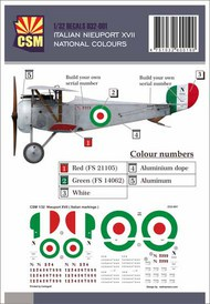 Italian Nieuport 17 National Colours #CSMD32-001